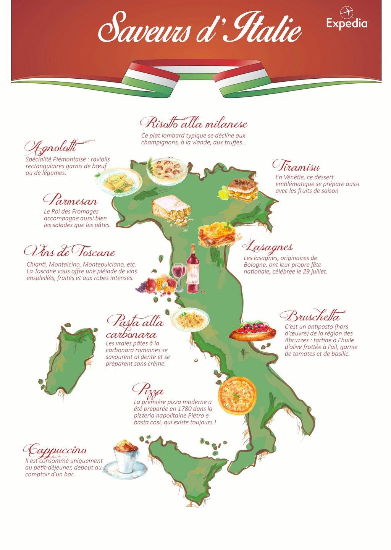 spécialités Italie
