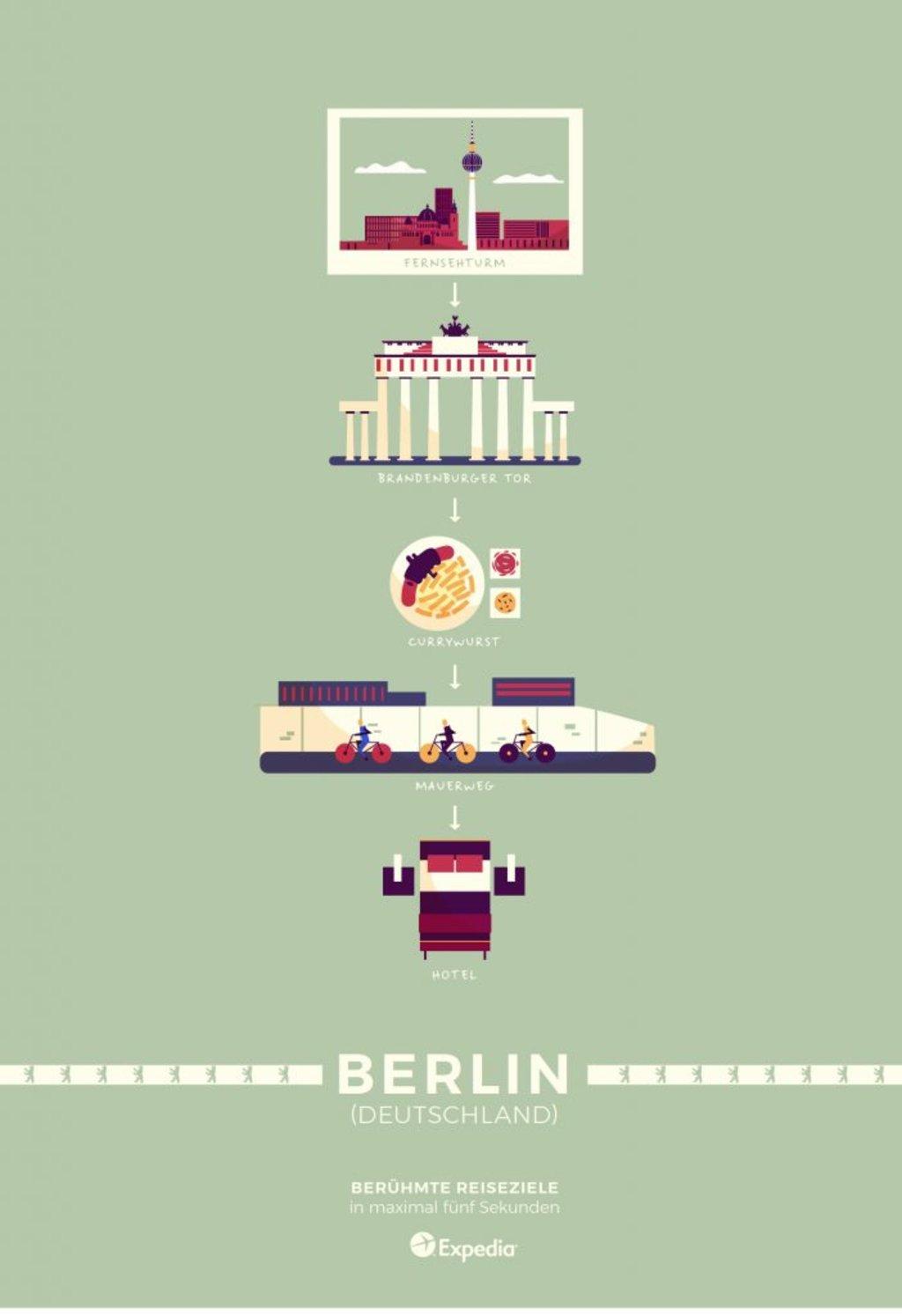 Reiseziele in 5 Sekunden: Berlin