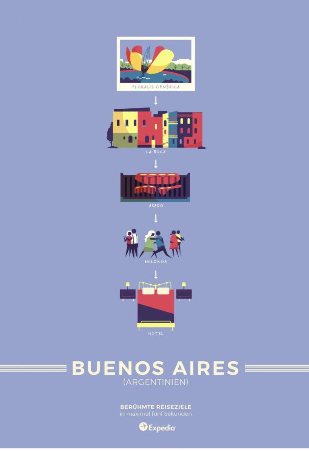 Reiseziele in 5 Sekunden: Buenos Aires