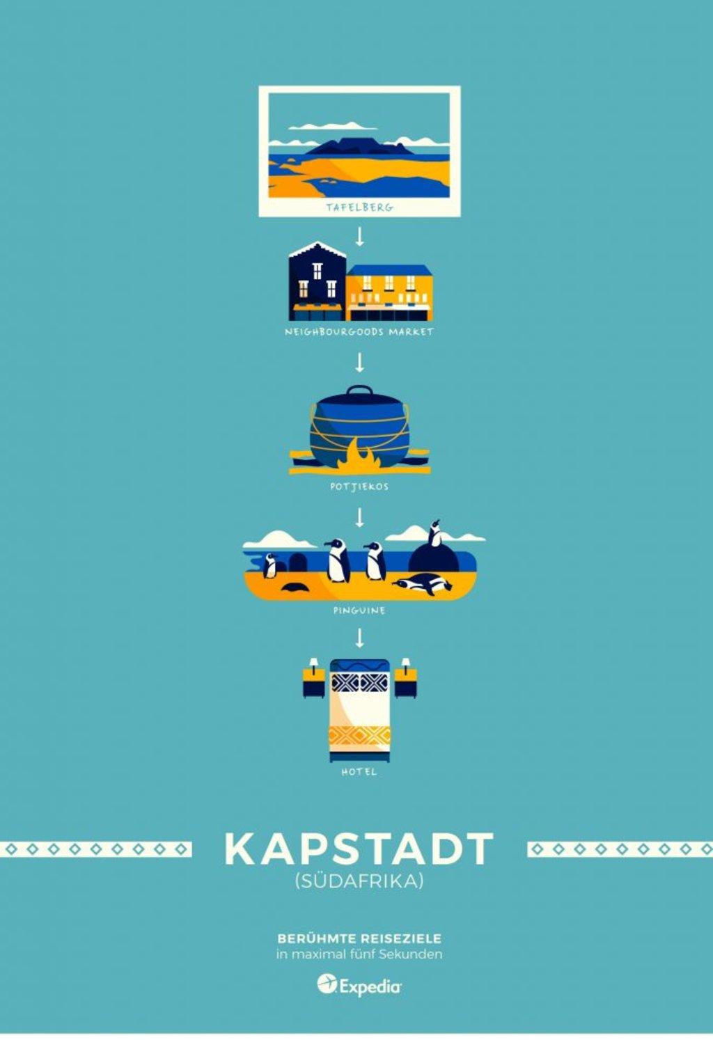 Reiseziele in 5 Sekunden: Kapstadt
