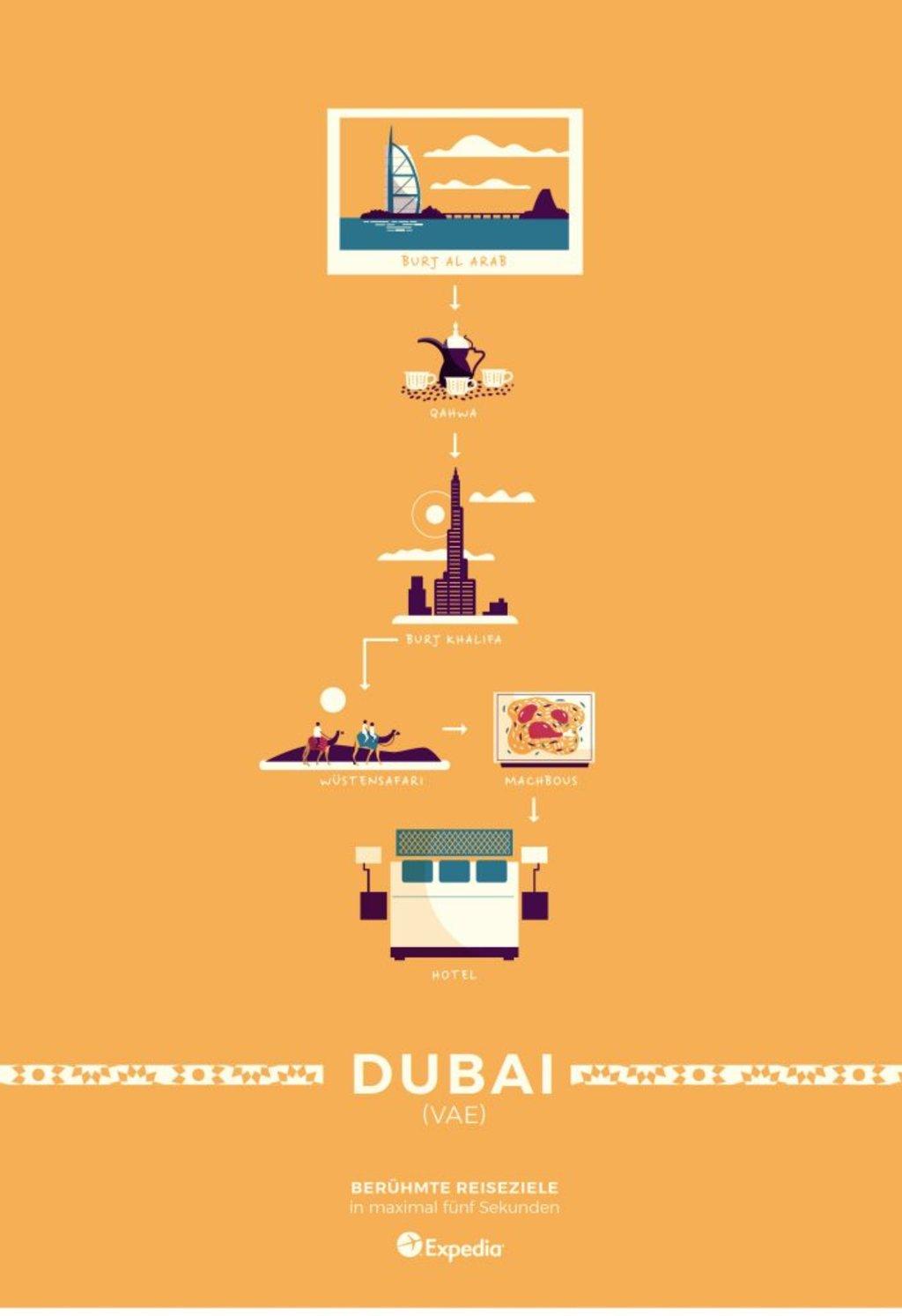 Reiseziele in 5 Sekunden: Dubai
