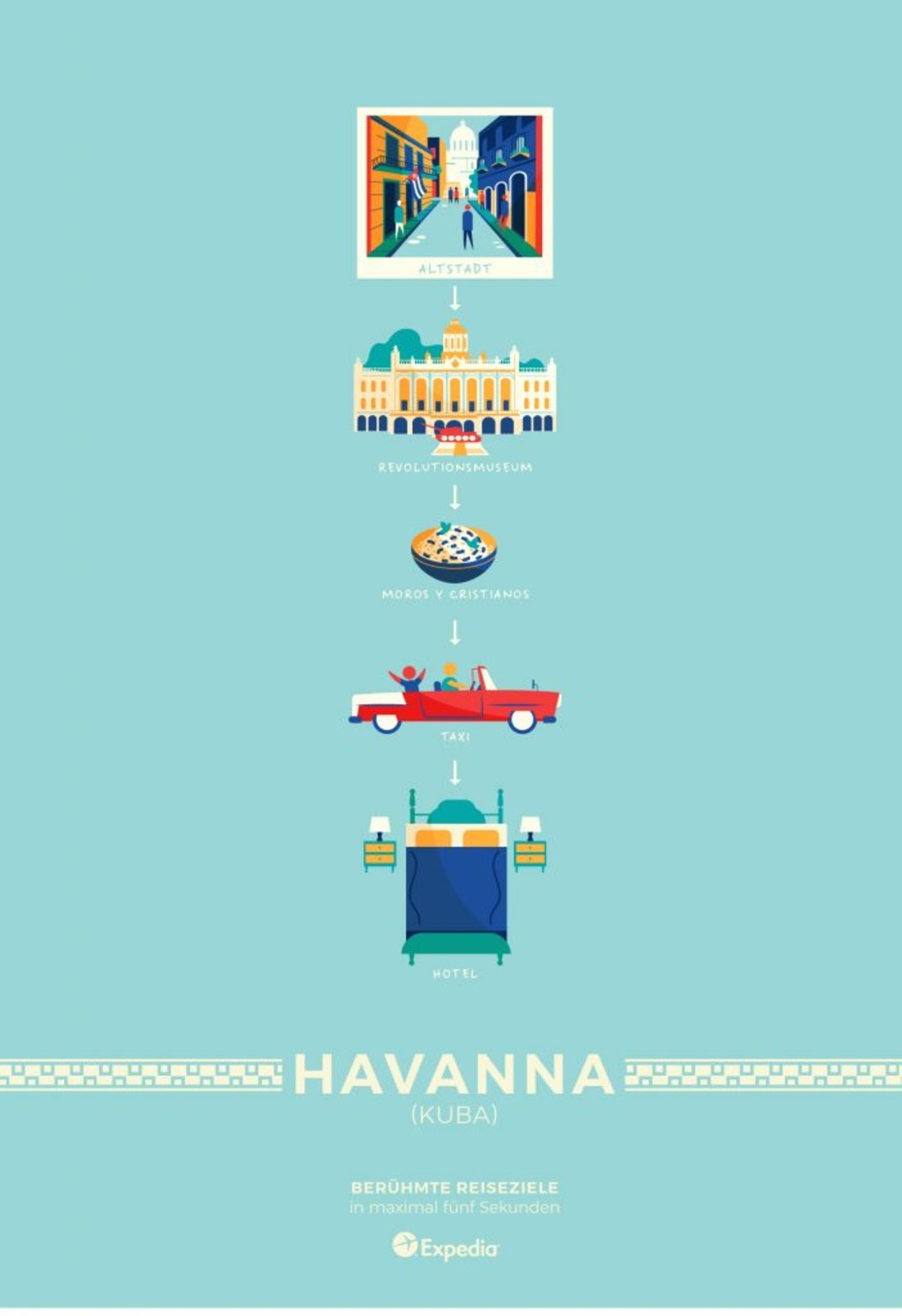 Reiseziele in 5 Sekunden: Havanna