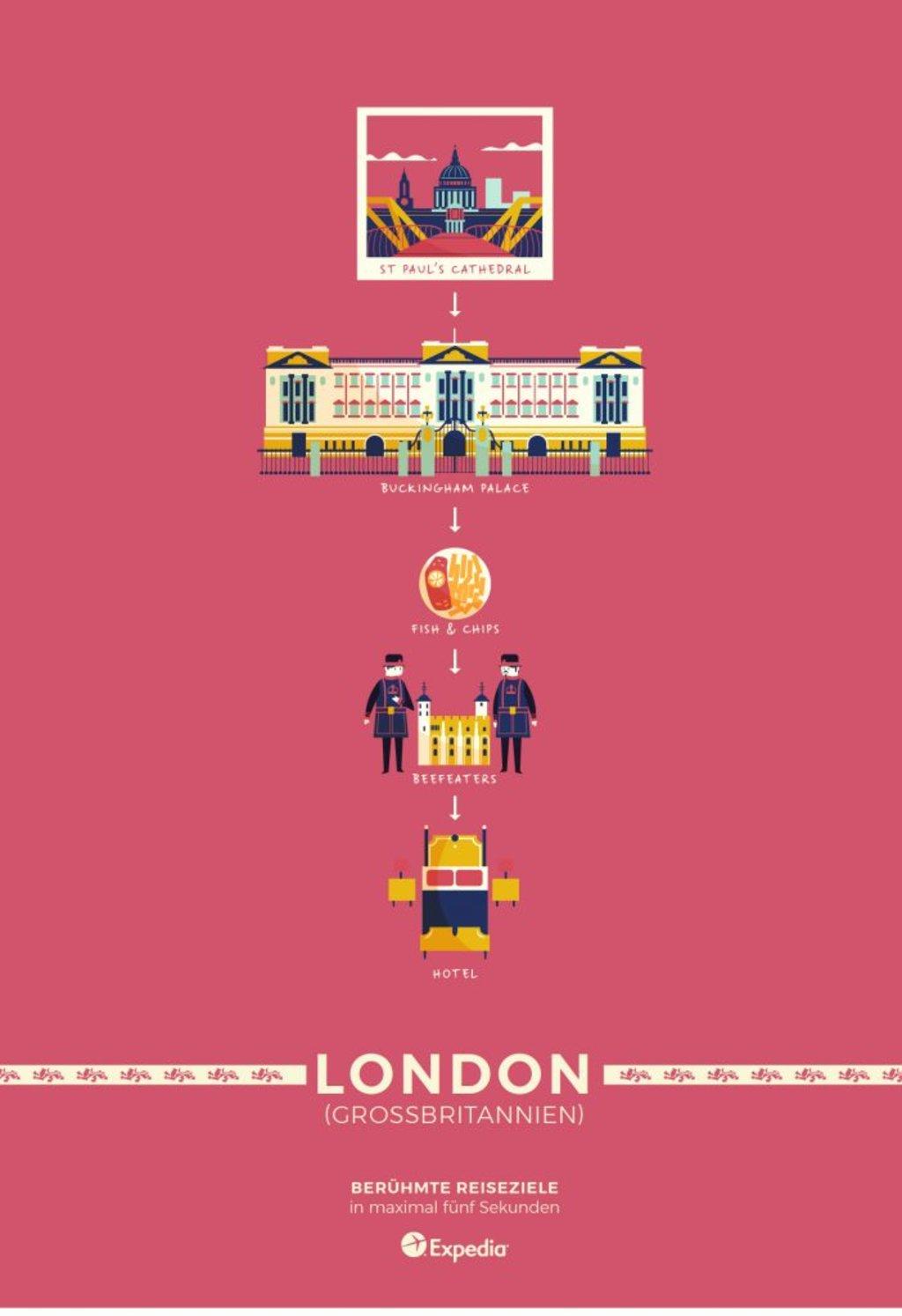 Reiseziele in 5 Sekunden: London