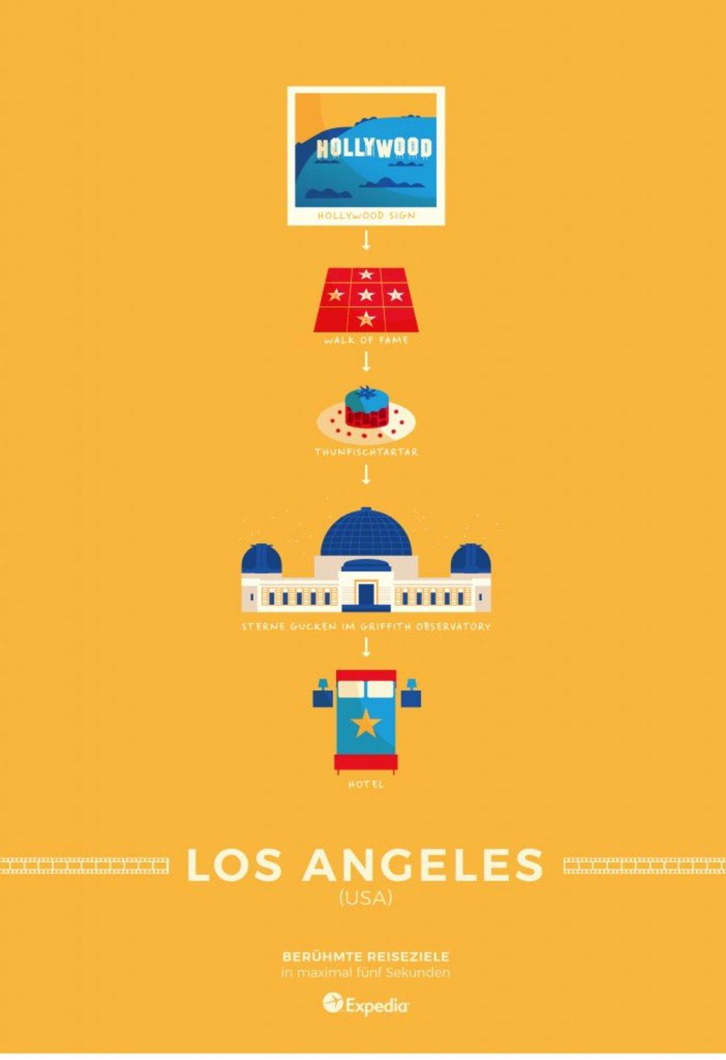 Reiseziele in 5 Sekunden: Los Angeles