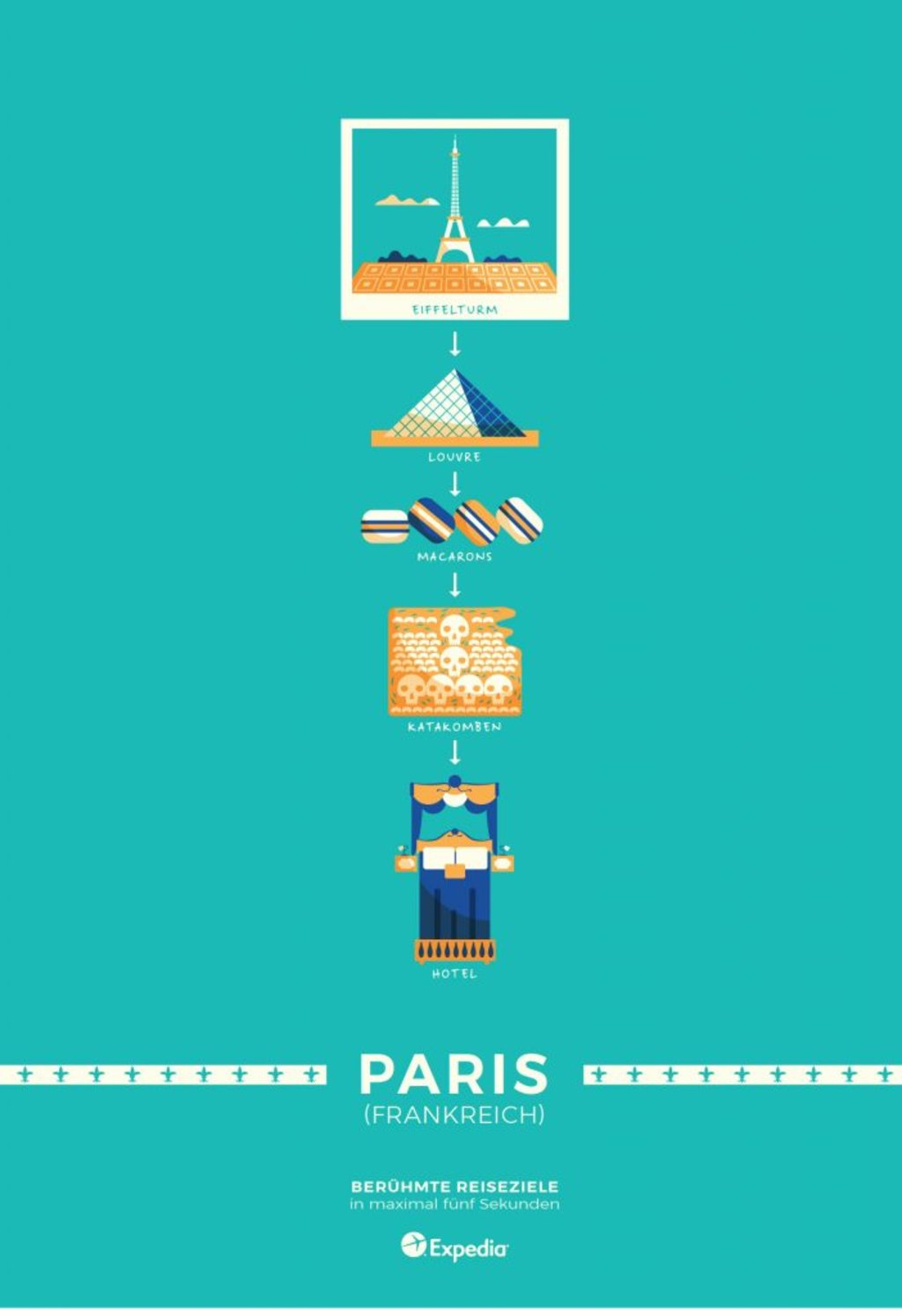 Reiseziele in 5 Sekunden: Paris