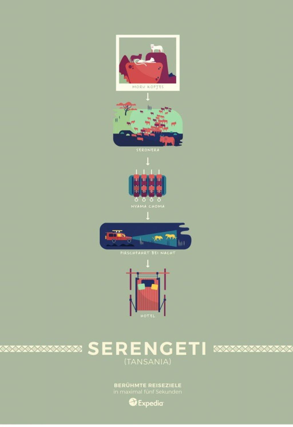 Reiseziele in 5 Sekunden: Serengeti