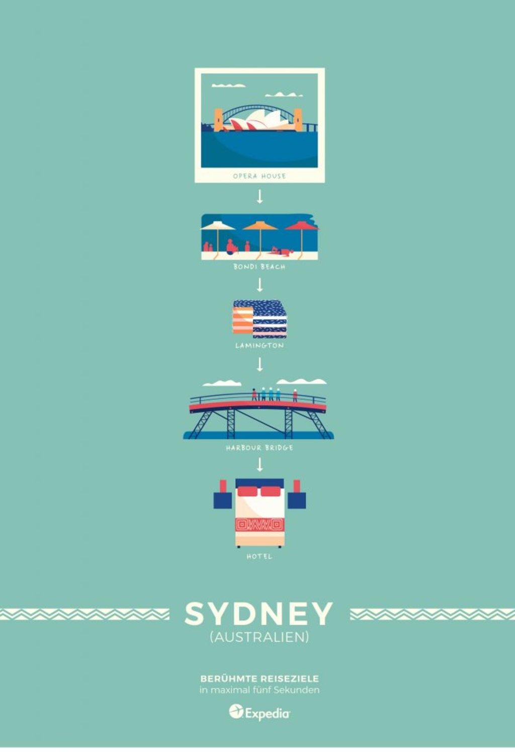 Reiseziele in 5 Sekunden: Sydney