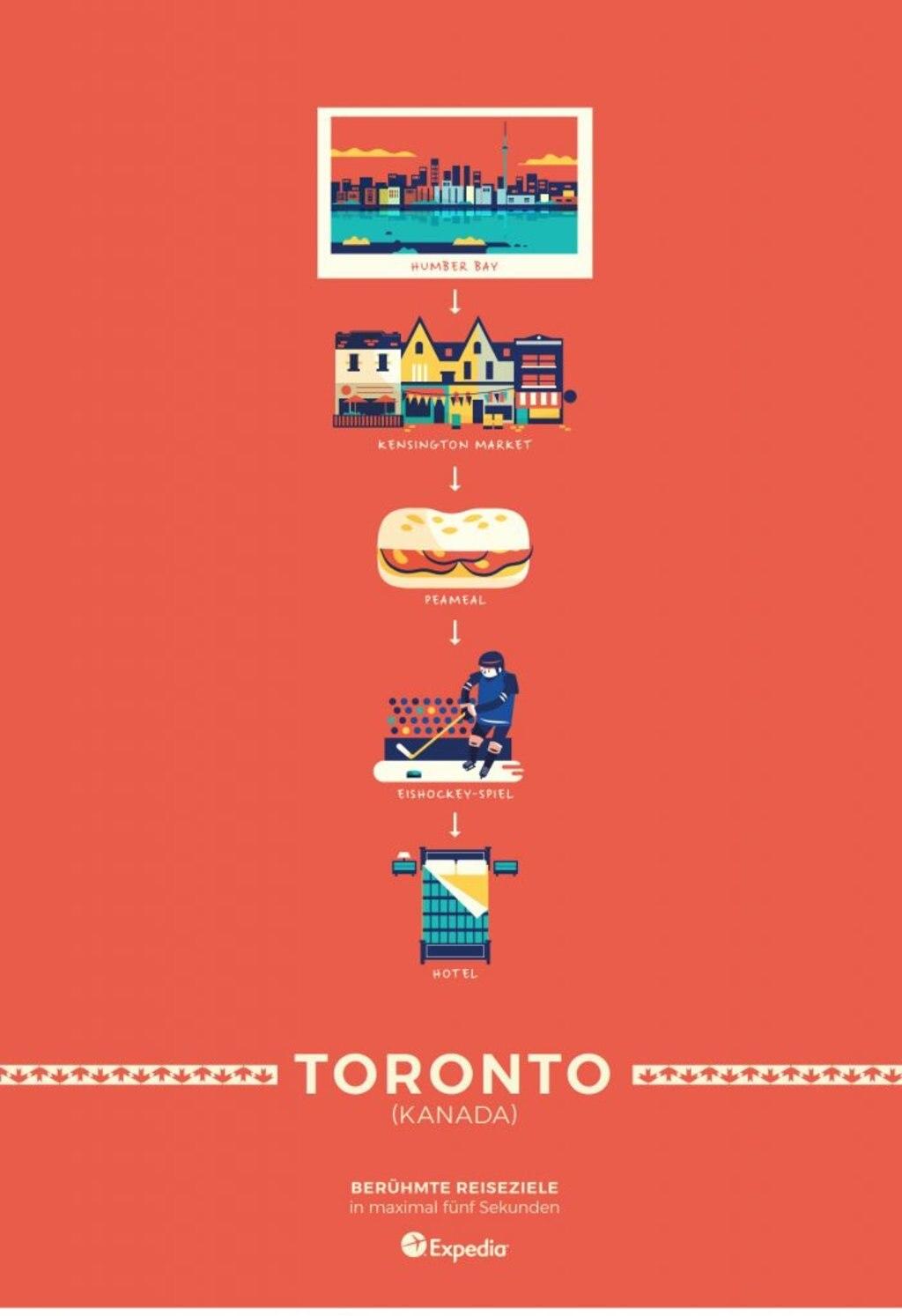 Reiseziele in 5 Sekunden: Toronto