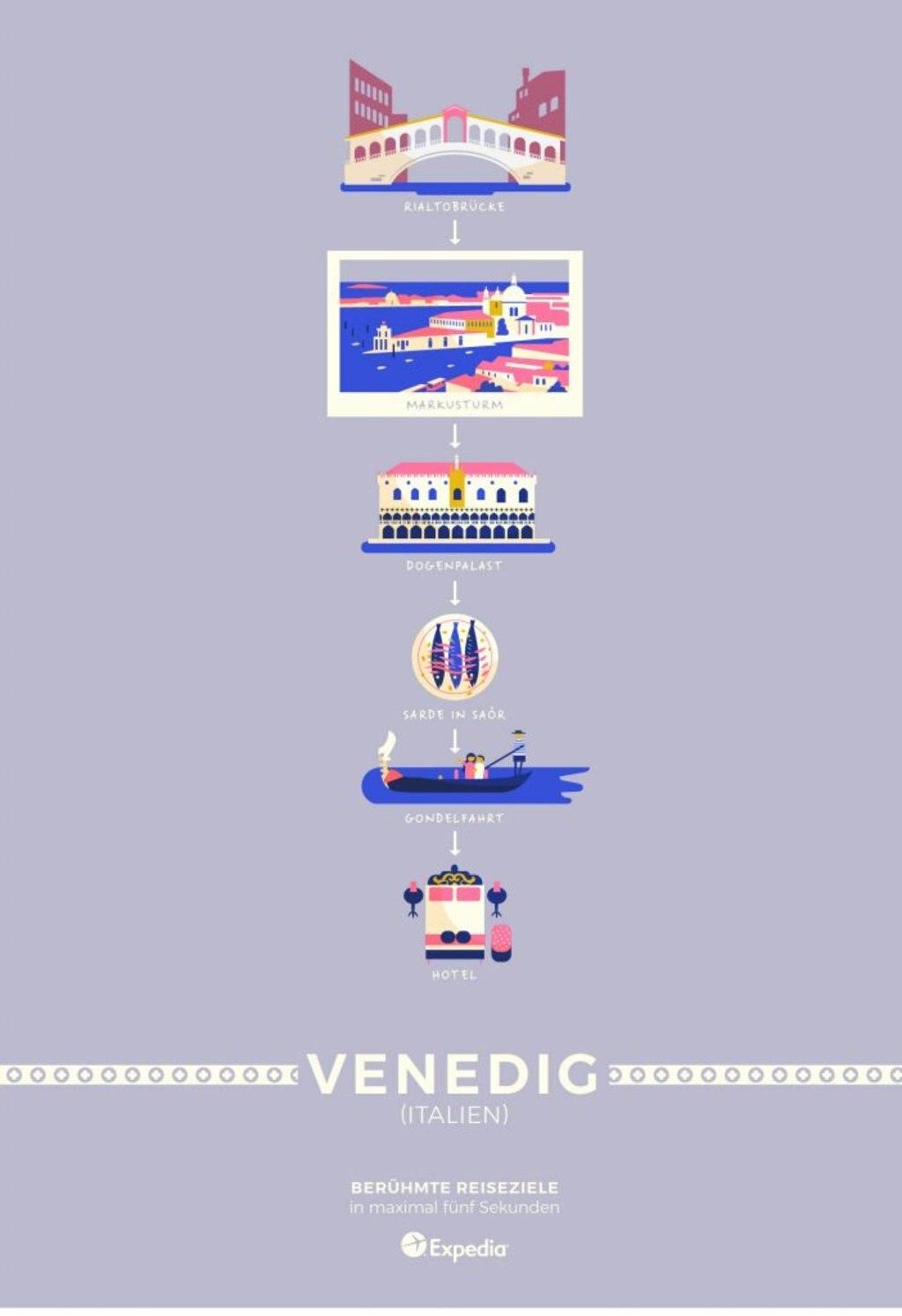 Reiseziele in 5 Sekunden: Venedig