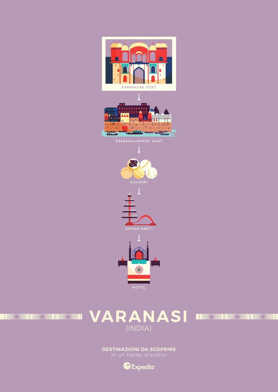 13._Varanasi?1542746413