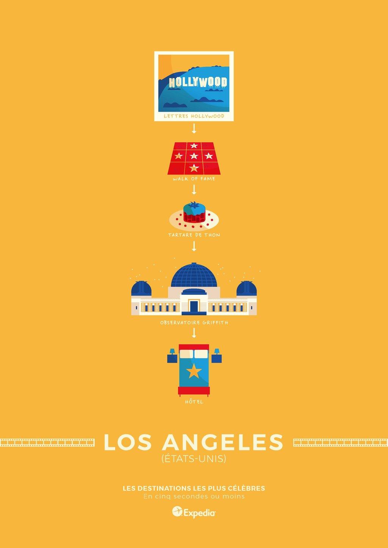 Poster-voyage-Los-Angeles.jpg?1542813688
