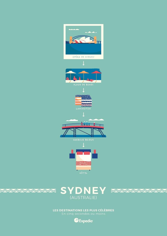 Poster-voyage-Sydney.jpg?1542813819