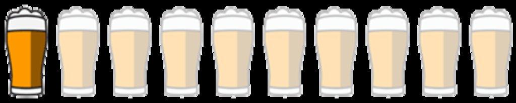 Beer Cost