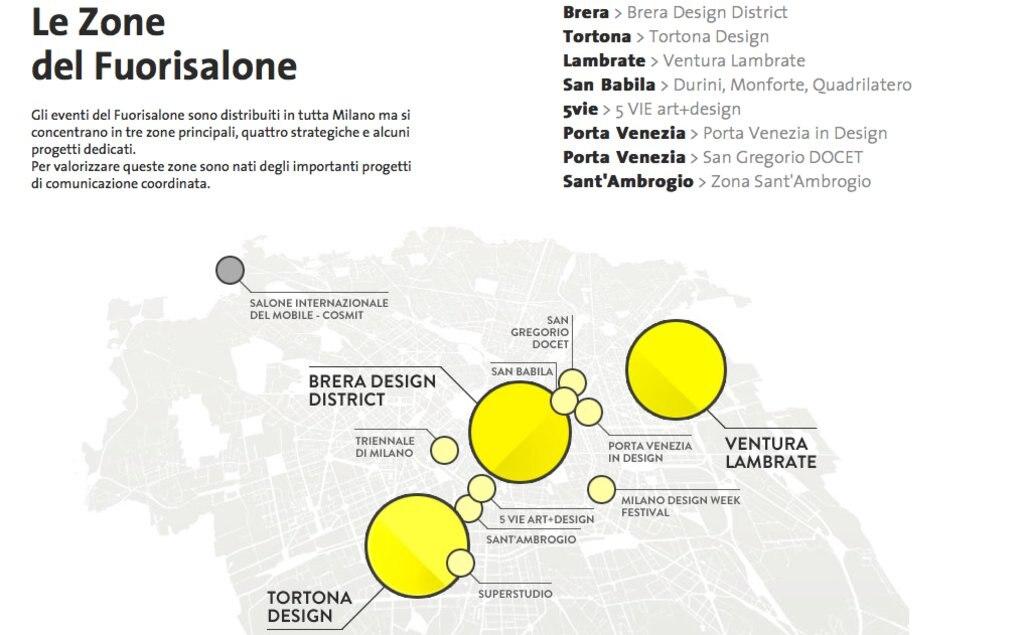 I migliori eventi al Fuorisalone di Milano
