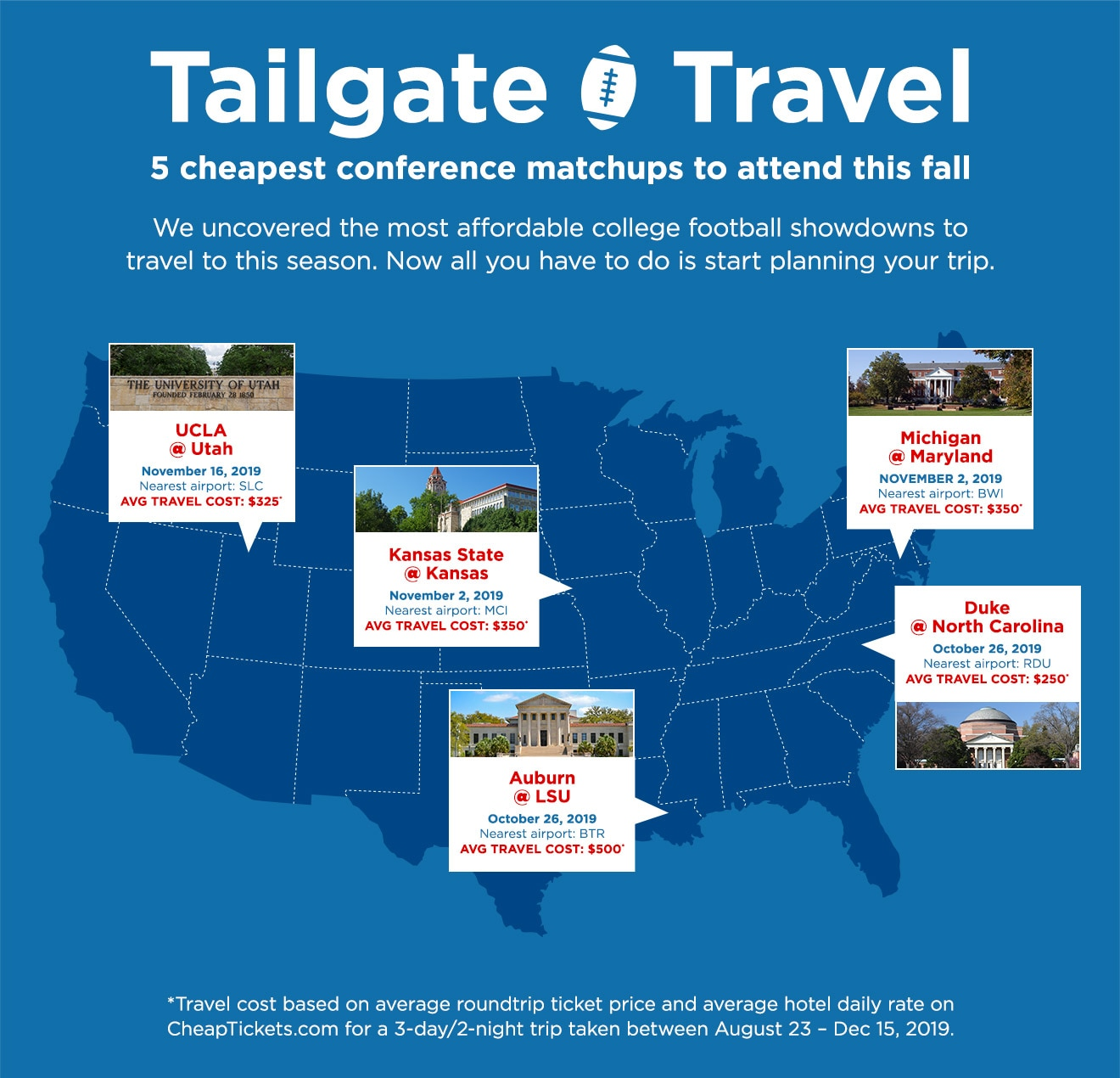 Turnkey Reserved Tailgating